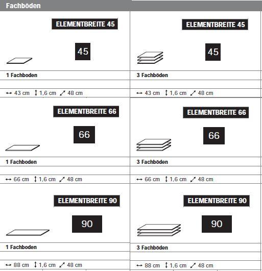 Maße und Inneneinteilung